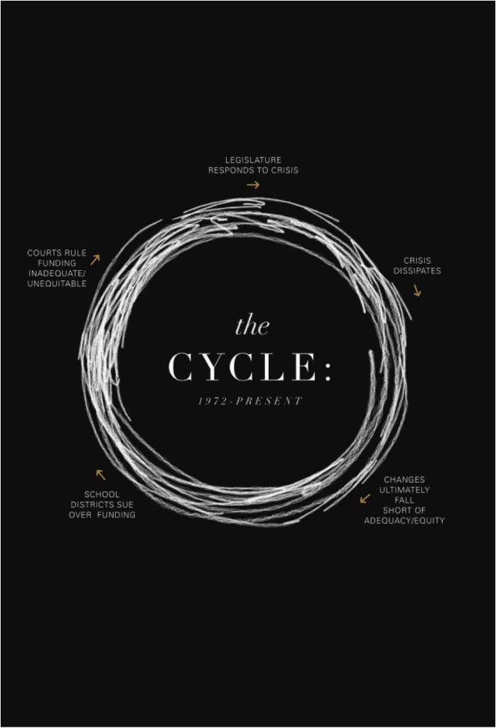 The Cycle2